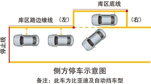 侧方停车的考试技巧